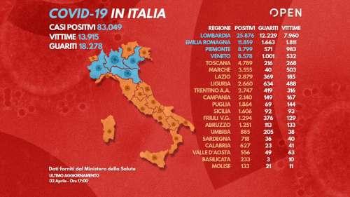Covid19 Italia. Altri 760 morti. Stabile il trend dei contagi nel bollettino del 2 Aprile