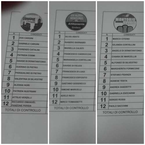 Elezioni. Preferenze liste Montorio al Vomano