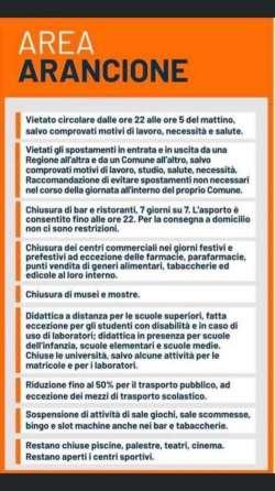 Da mercoledì l'Abruzzo diventerà zona arancione