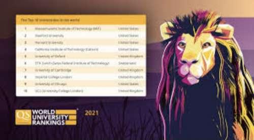 Università: ecco le migliori al mondo nel 2021