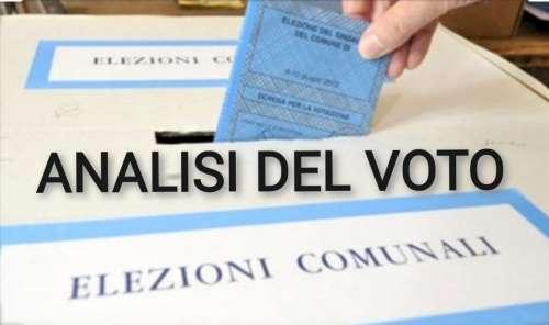 Amministrative 2021, ballottaggi: analisi del voto e percentuali eletti