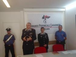 Pescara città di 'sbadati': 7mila denunce di smarrimento ai Carabinieri in un anno